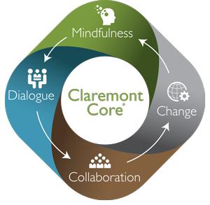 Claremont-CORE-Diagram