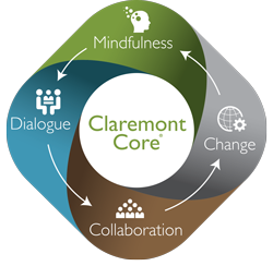 The Claremont Core